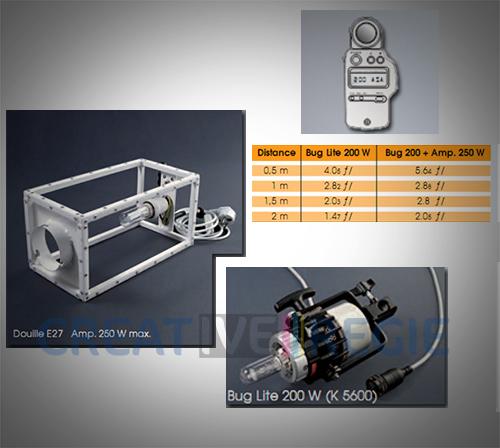 Luciole Nano 250 Wts